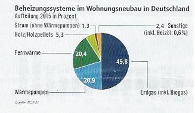 Beheizungssysteme_HP_news_170214